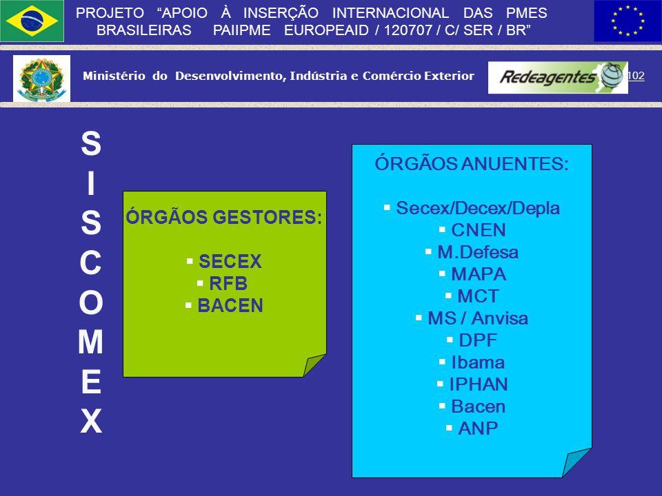 S I C O M E X ÓRGÃOS ANUENTES: Secex/Decex/Depla CNEN M.Defesa