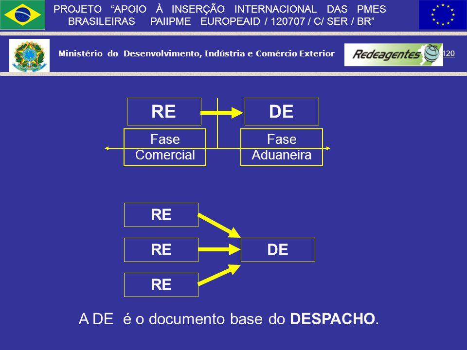 A DE é o documento base do DESPACHO.
