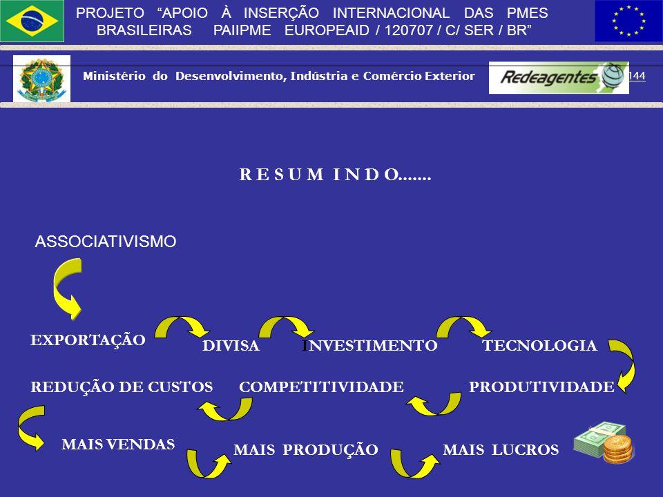 R E S U M I N D O....... ASSOCIATIVISMO EXPORTAÇÃO DIVISA INVESTIMENTO