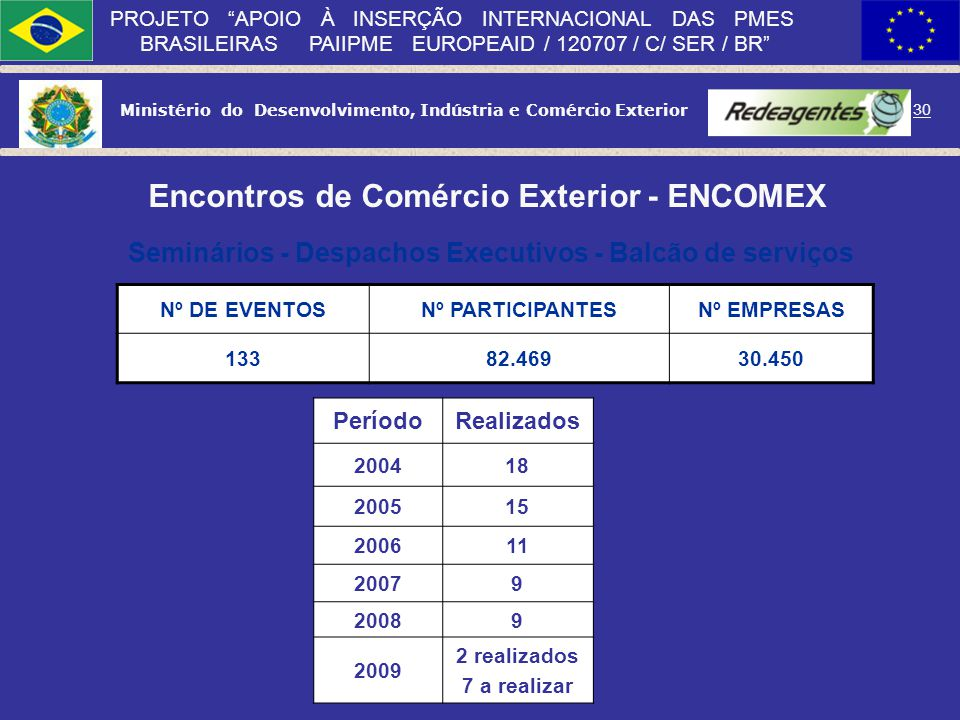 Encontros de Comércio Exterior - ENCOMEX