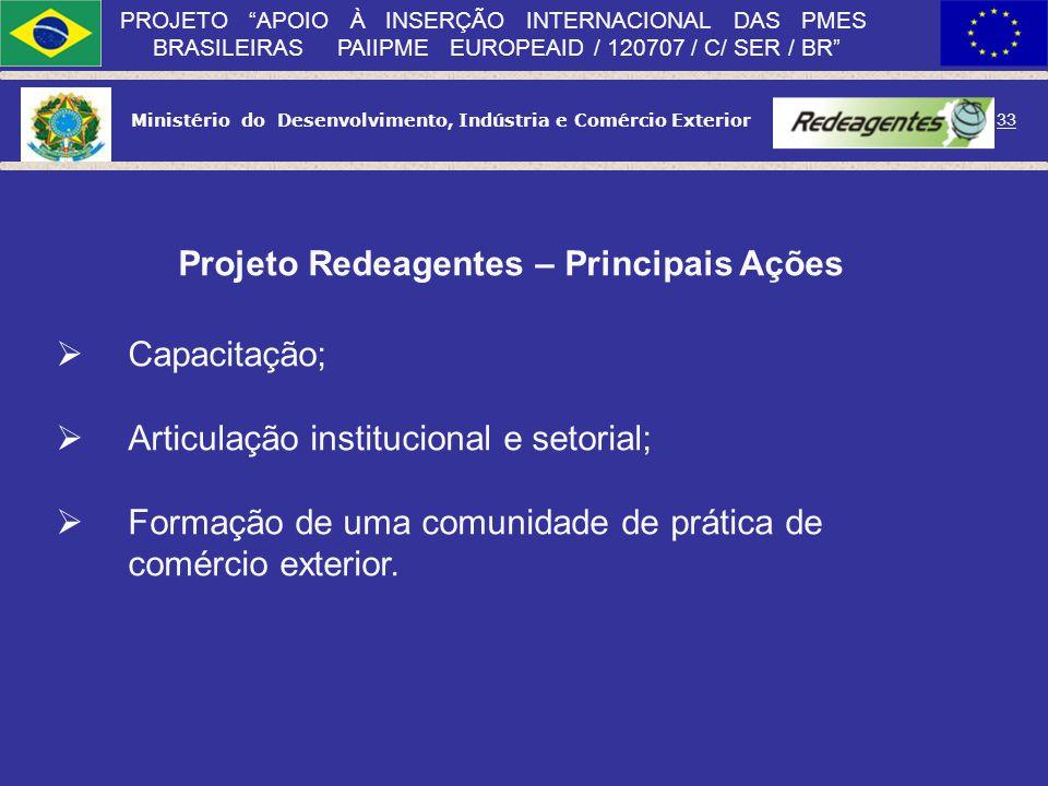 Projeto Redeagentes – Principais Ações