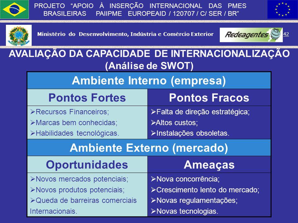 Ambiente Interno (empresa) Pontos Fortes Pontos Fracos