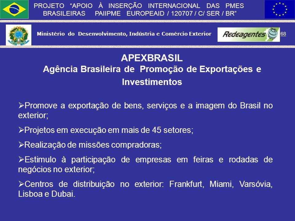 APEXBRASIL Agência Brasileira de Promoção de Exportações e Investimentos