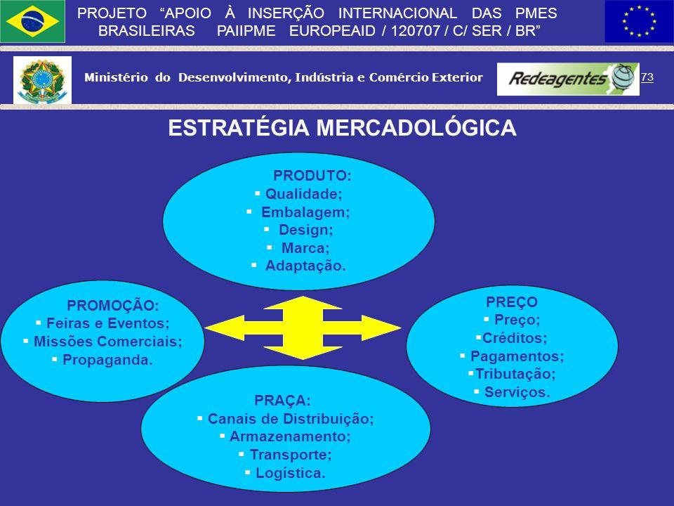 ESTRATÉGIA MERCADOLÓGICA Canais de Distribuição;