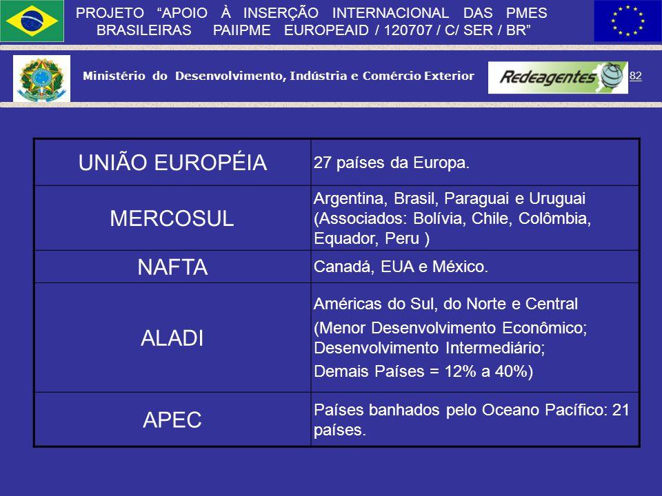 UNIÃO EUROPÉIA MERCOSUL NAFTA ALADI APEC 27 países da Europa.