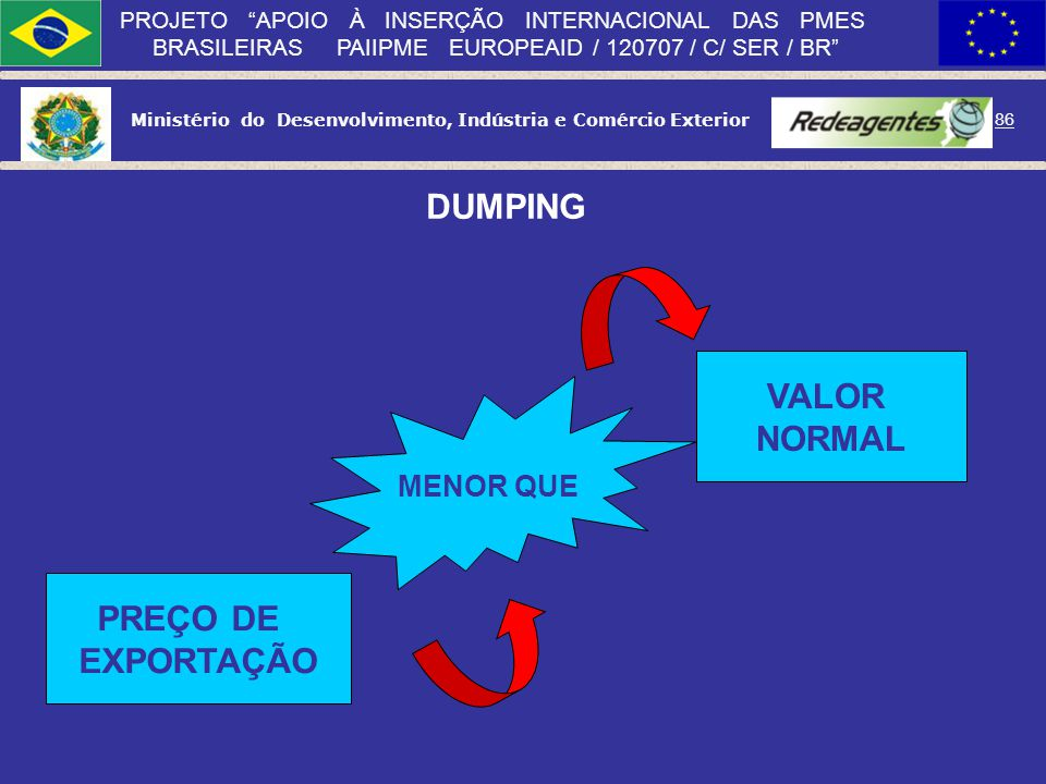 DUMPING VALOR NORMAL PREÇO DE EXPORTAÇÃO
