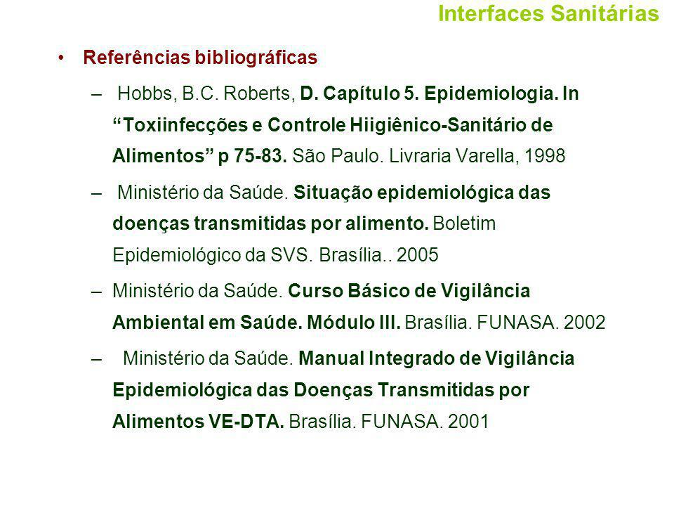 Interfaces Sanitárias