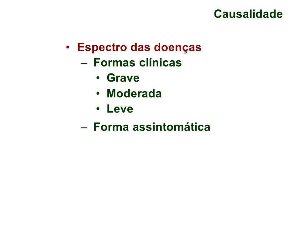Causalidade Espectro das doenças Formas clínicas Grave Moderada Leve Forma assintomática