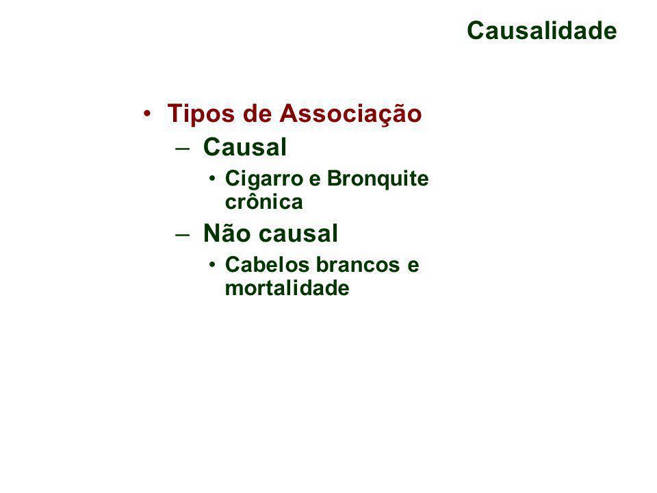 Causalidade Tipos de Associação Causal Não causal