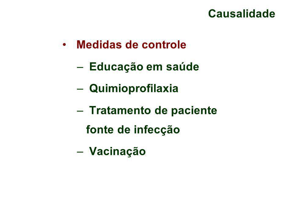 Causalidade Medidas de controle. Educação em saúde. Quimioprofilaxia. Tratamento de paciente fonte de infecção.