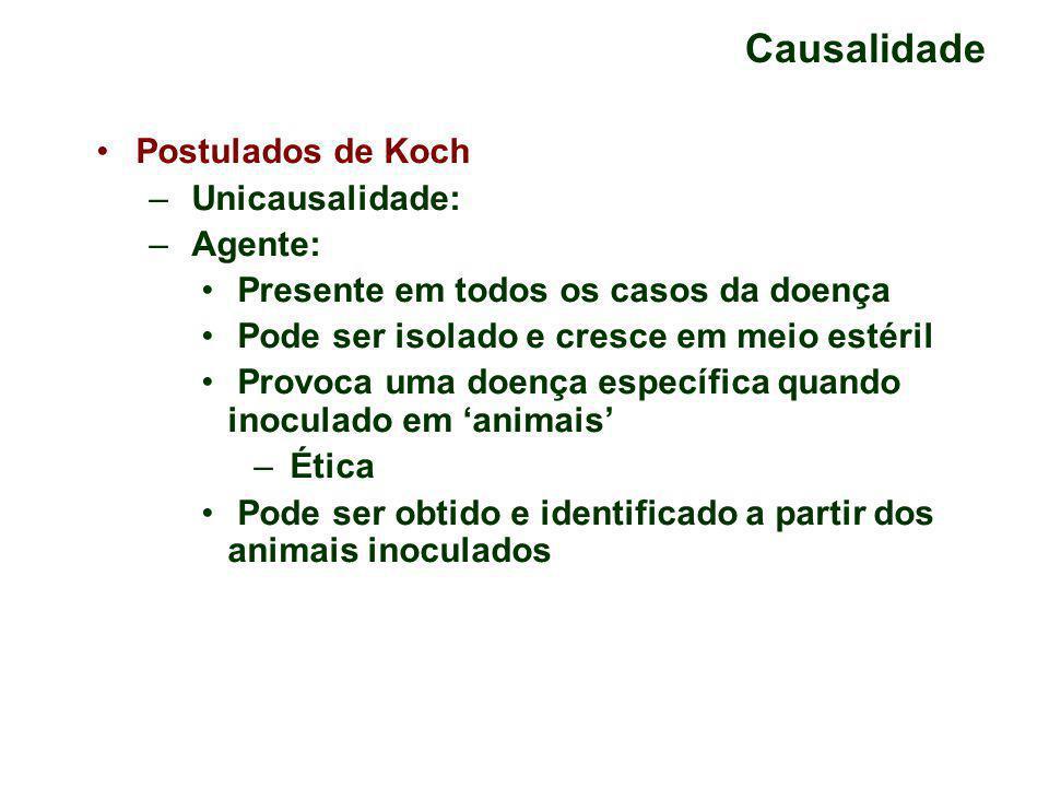 Causalidade Postulados de Koch Unicausalidade: Agente: