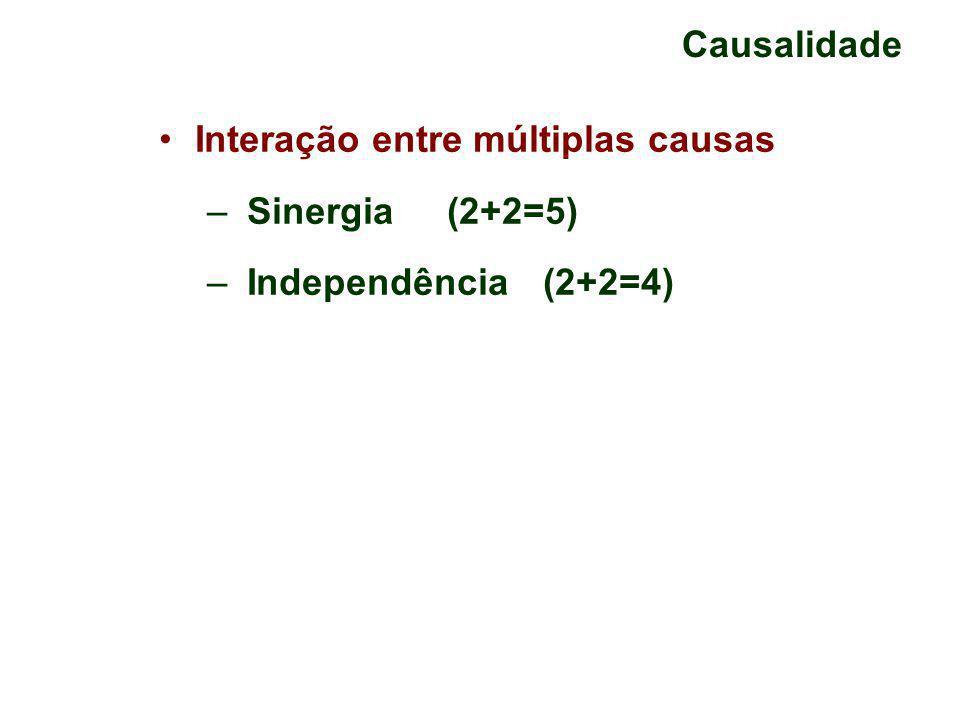 Causalidade Interação entre múltiplas causas Sinergia (2+2=5) Independência (2+2=4)