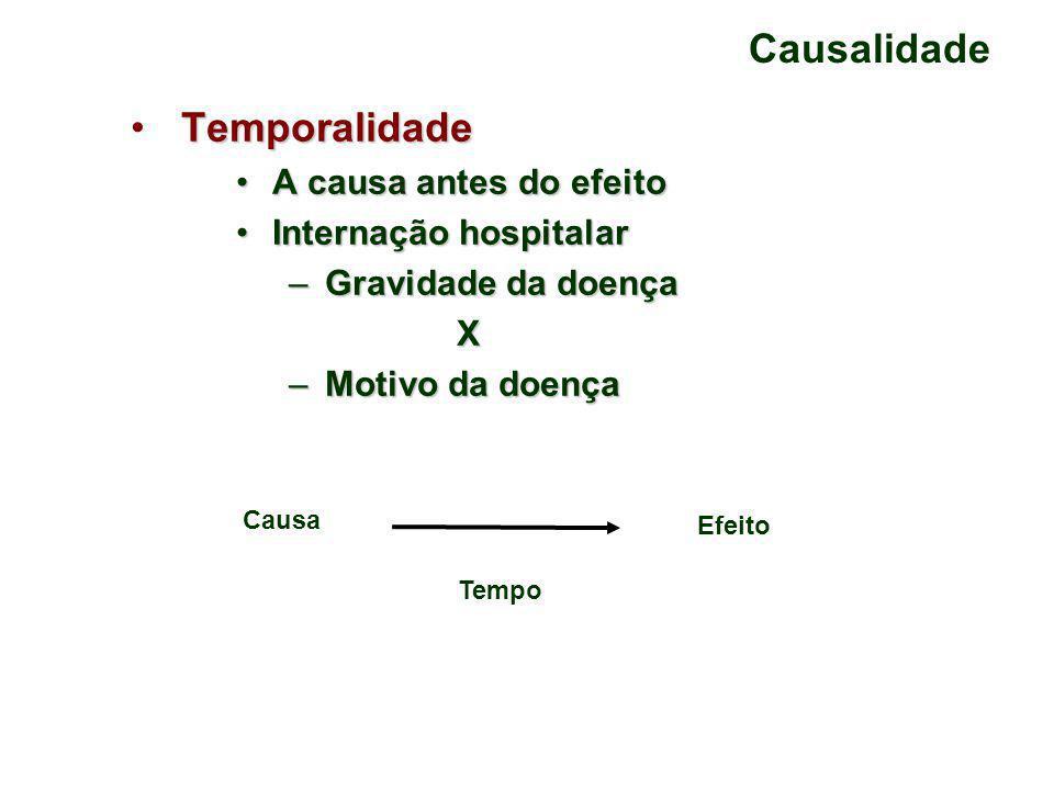 Causalidade Temporalidade A causa antes do efeito