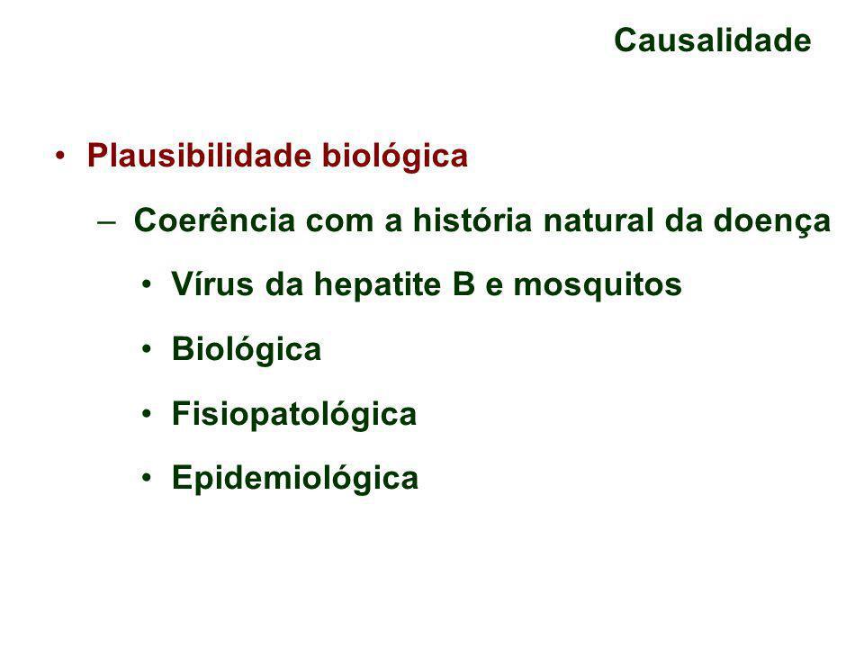 Causalidade Plausibilidade biológica. Coerência com a história natural da doença. Vírus da hepatite B e mosquitos.