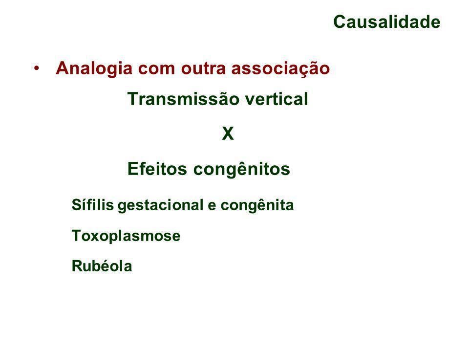 Analogia com outra associação Transmissão vertical