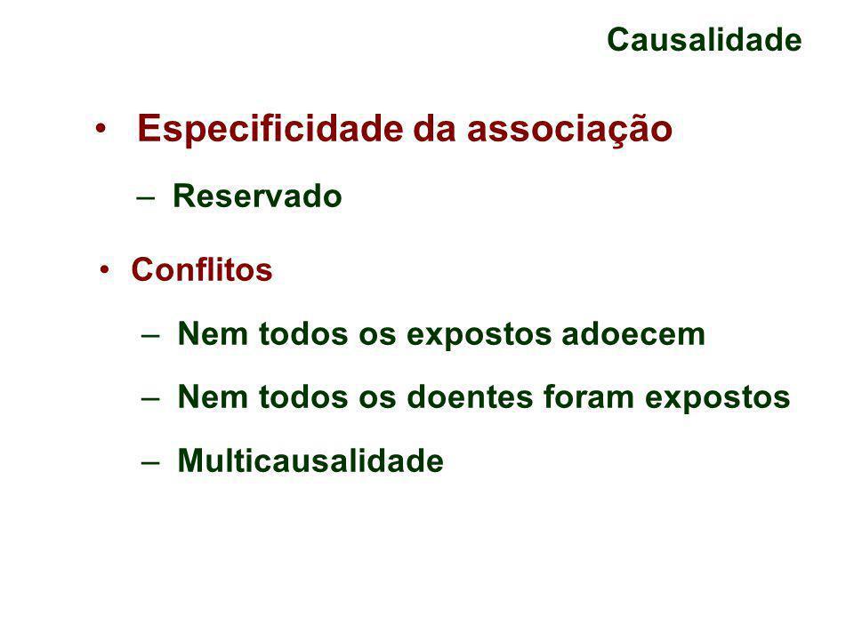 Especificidade da associação