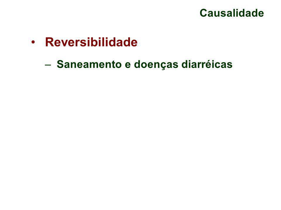 Causalidade Reversibilidade Saneamento e doenças diarréicas