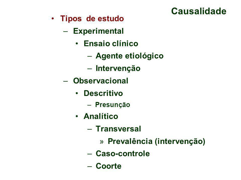 Causalidade Tipos de estudo Experimental Ensaio clínico