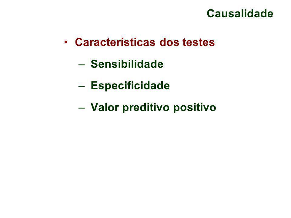 Causalidade Características dos testes Sensibilidade Especificidade Valor preditivo positivo