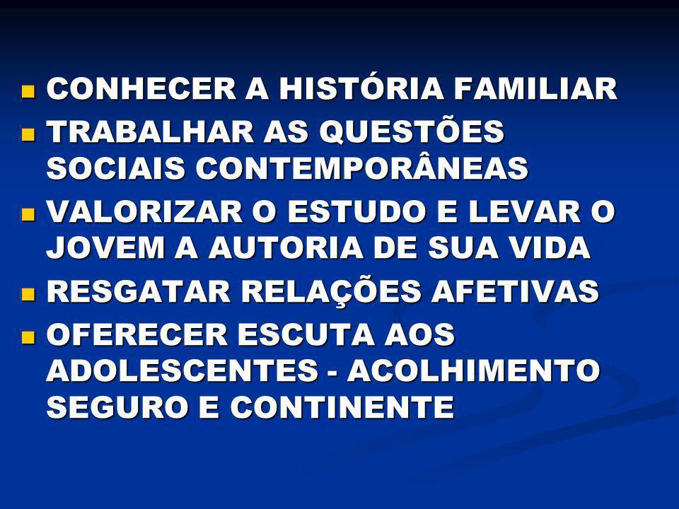 CONHECER A HISTÓRIA FAMILIAR