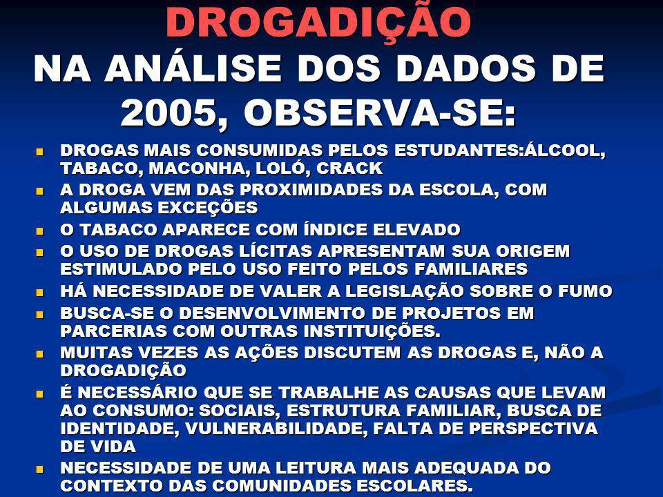 DROGADIÇÃO NA ANÁLISE DOS DADOS DE 2005, OBSERVA-SE: