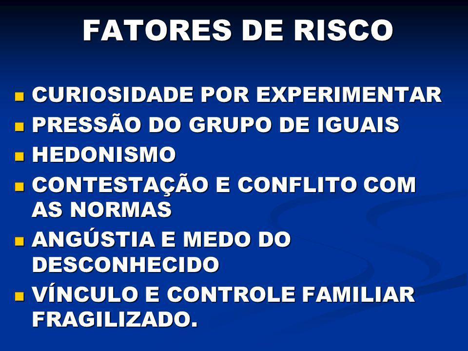 FATORES DE RISCO CURIOSIDADE POR EXPERIMENTAR