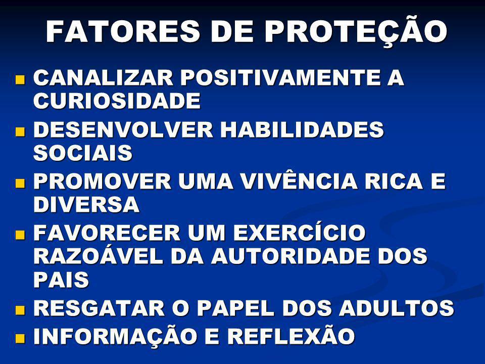 FATORES DE PROTEÇÃO CANALIZAR POSITIVAMENTE A CURIOSIDADE
