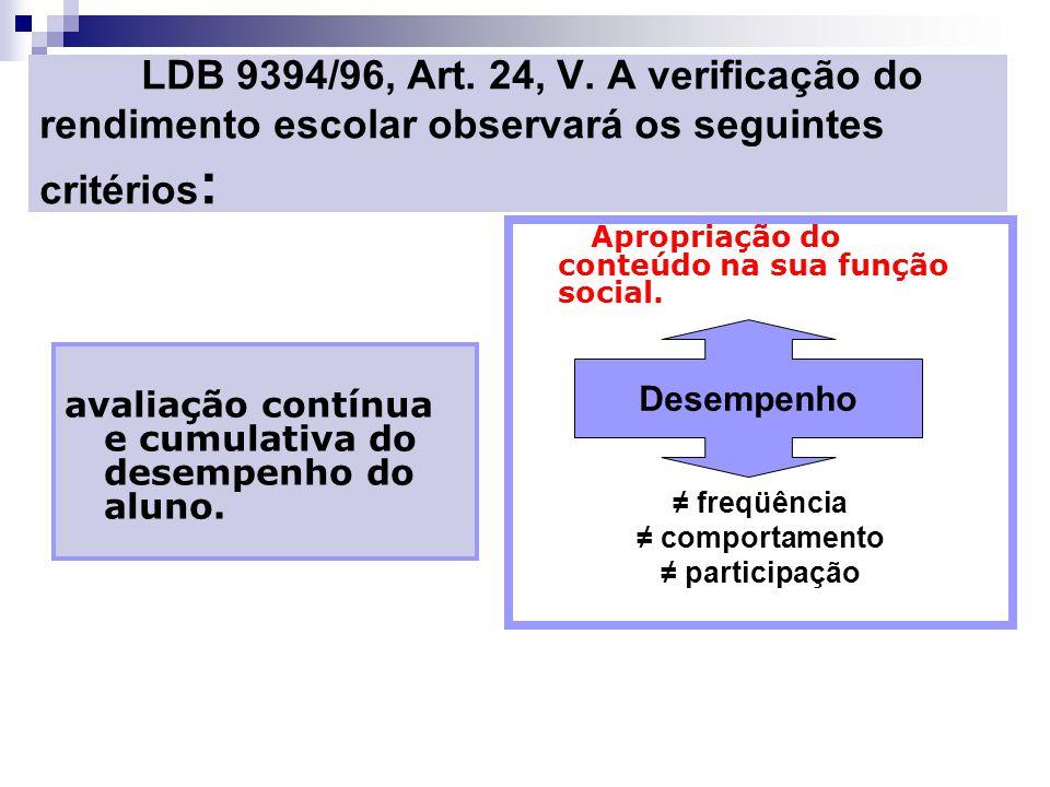 LDB 9394/96, Art. 24, V. A verificação do rendimento escolar observará os seguintes critérios: