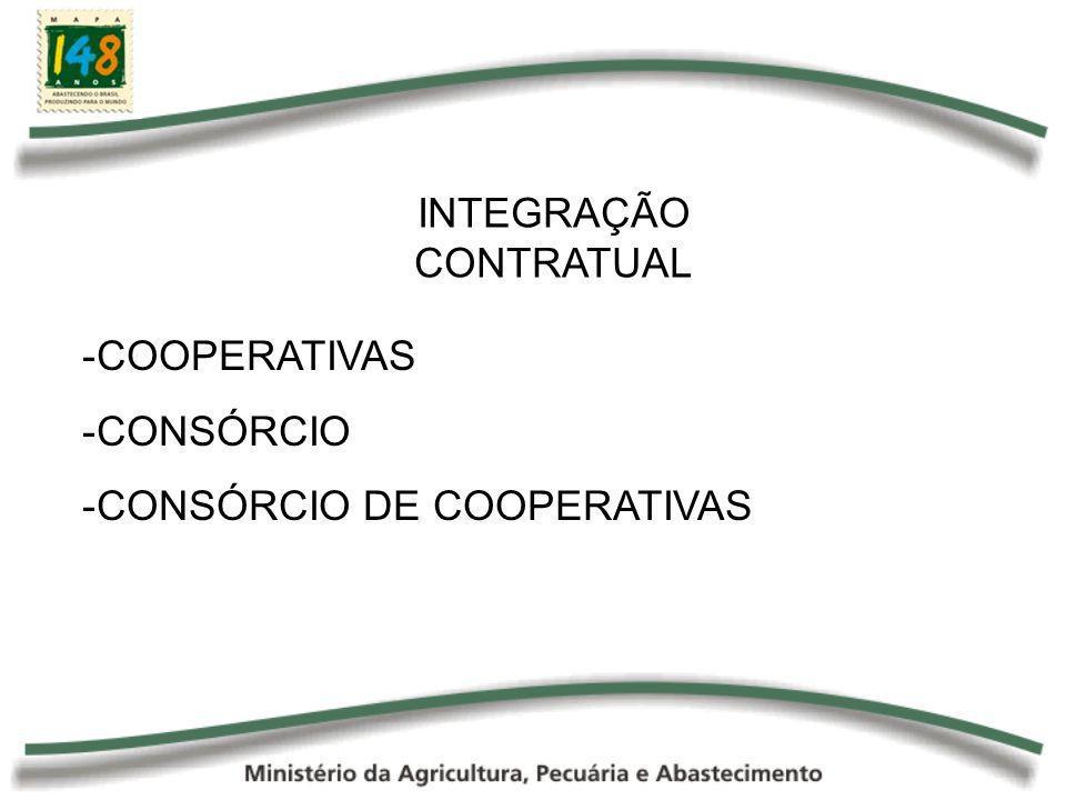 INTEGRAÇÃO CONTRATUAL