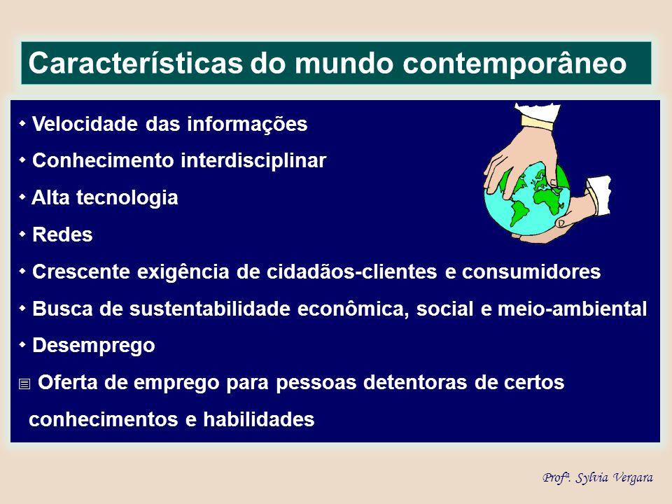 Características do mundo contemporâneo
