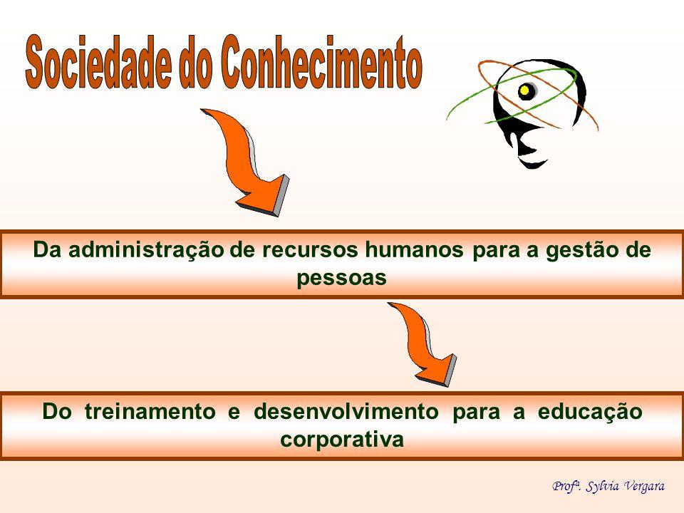 Da administração de recursos humanos para a gestão de pessoas