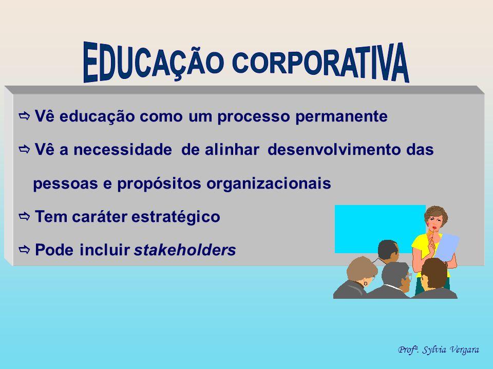 EDUCAÇÃO CORPORATIVA  Vê educação como um processo permanente