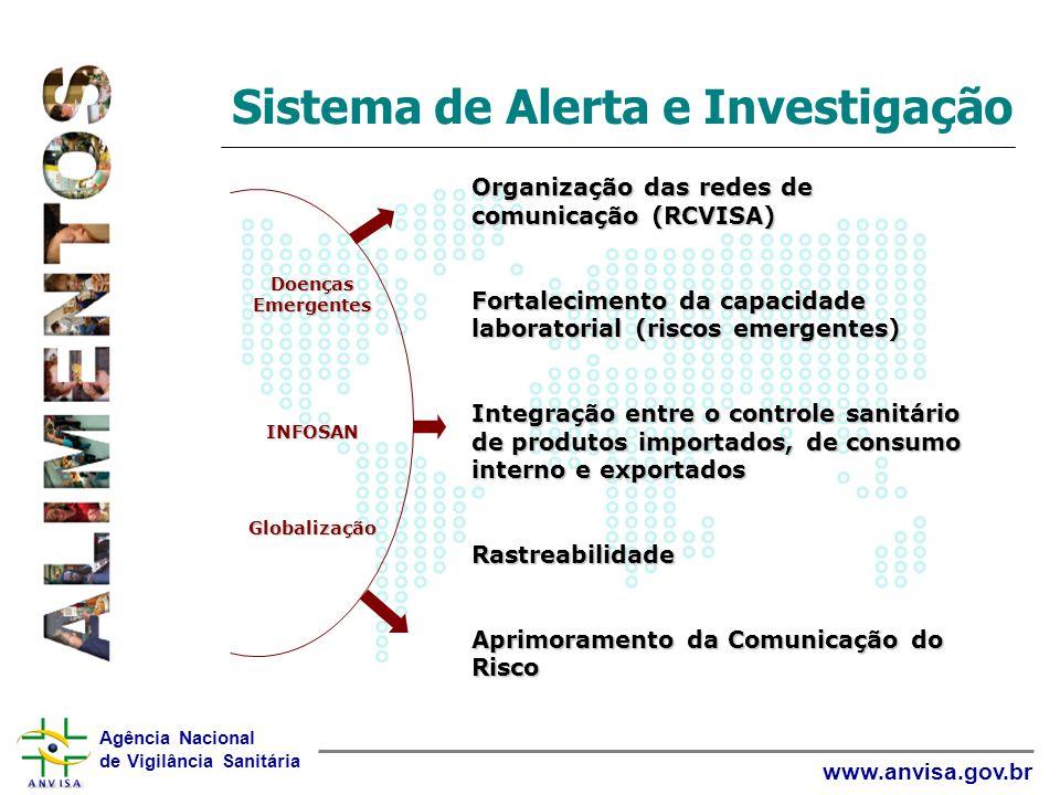 Sistema de Alerta e Investigação