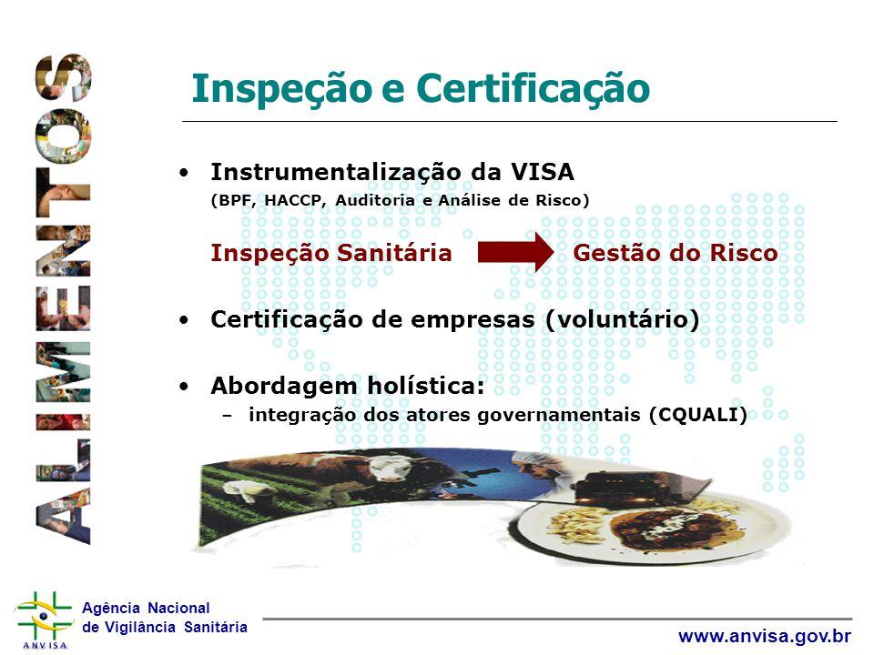 Inspeção e Certificação