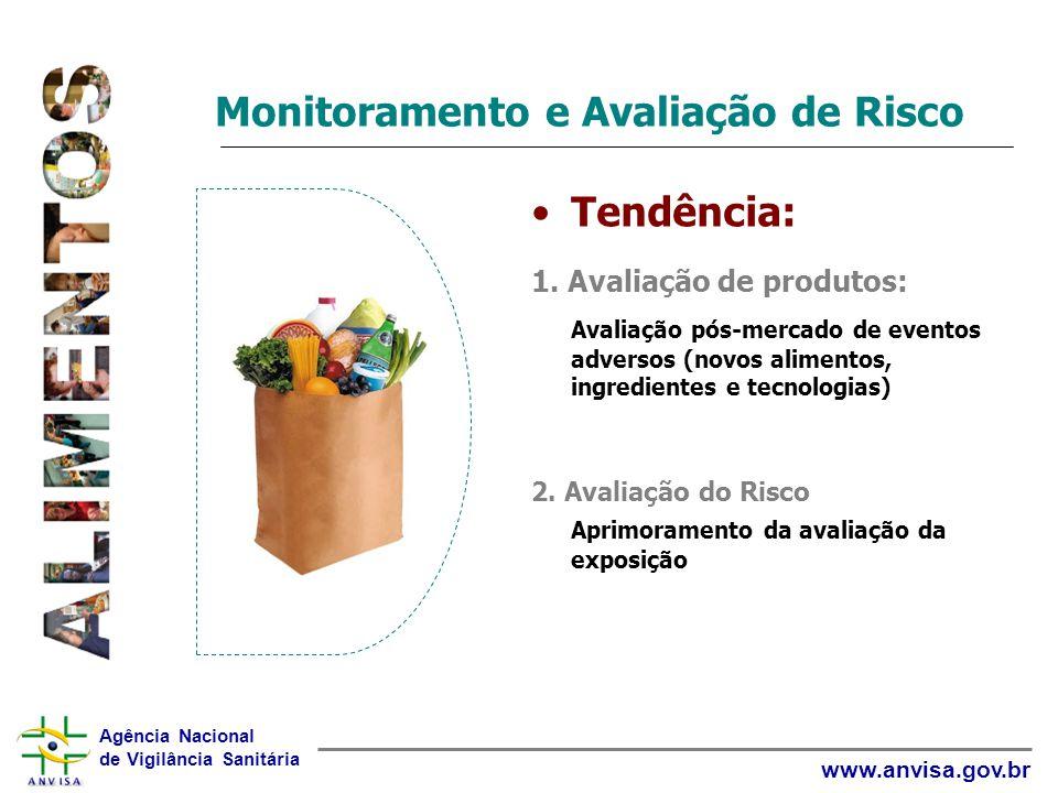 Monitoramento e Avaliação de Risco