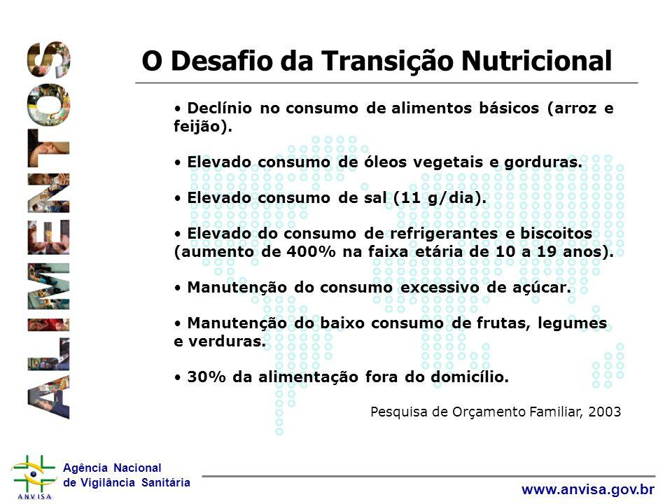 O Desafio da Transição Nutricional