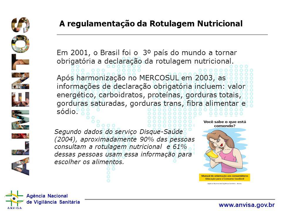 A regulamentação da Rotulagem Nutricional