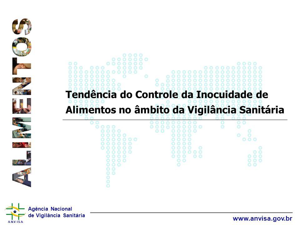 Tendência do Controle da Inocuidade de Alimentos no âmbito da Vigilância Sanitária