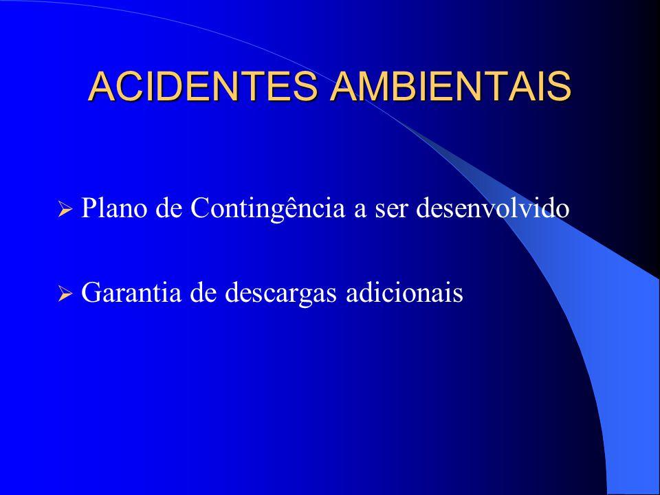 ACIDENTES AMBIENTAIS Plano de Contingência a ser desenvolvido