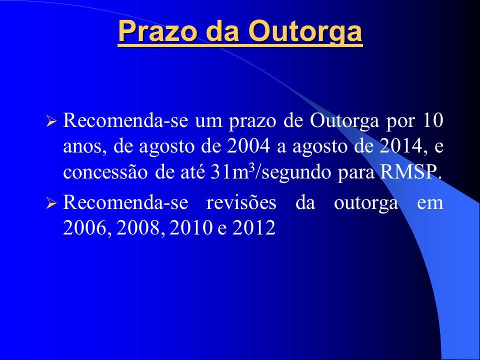 Prazo da Outorga Recomenda-se um prazo de Outorga por 10 anos, de agosto de 2004 a agosto de 2014, e concessão de até 31m3/segundo para RMSP.