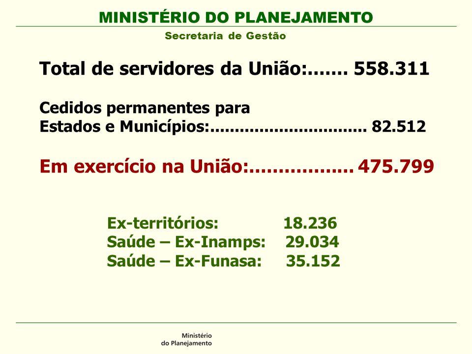 Total de servidores da União:. 558
