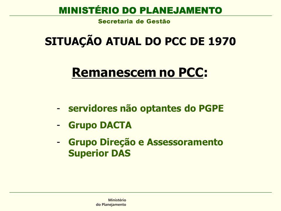 SITUAÇÃO ATUAL DO PCC DE 1970