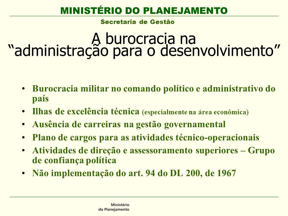 A burocracia na administração para o desenvolvimento