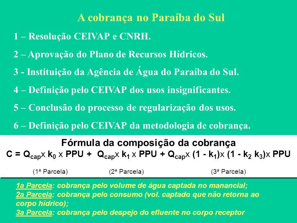 A cobrança no Paraíba do Sul Fórmula da composição da cobrança