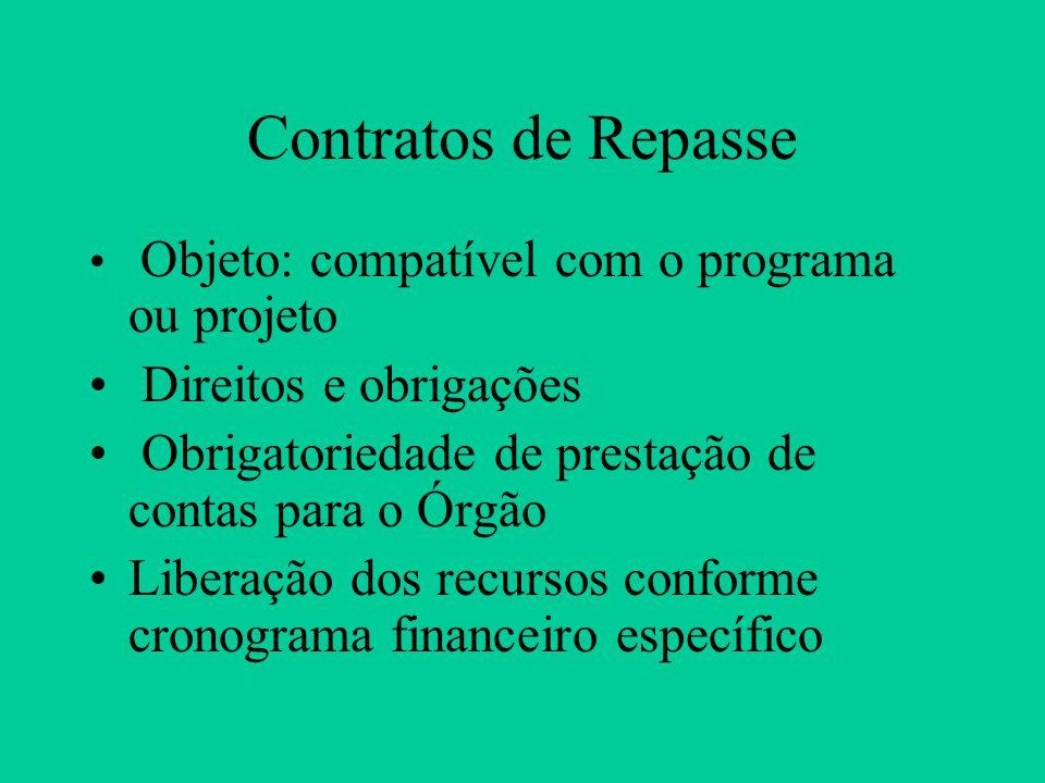 Contratos de Repasse Direitos e obrigações