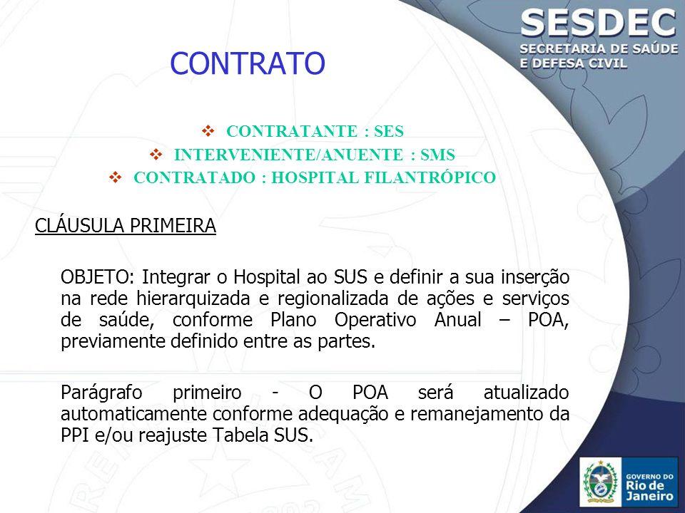 INTERVENIENTE/ANUENTE : SMS CONTRATADO : HOSPITAL FILANTRÓPICO