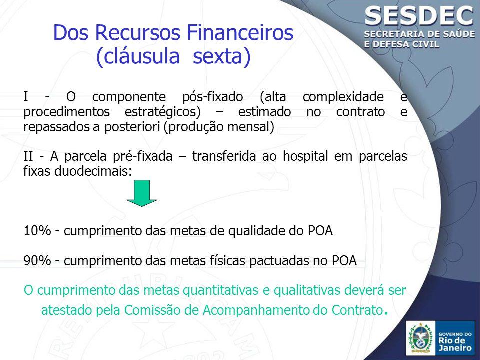 Dos Recursos Financeiros (cláusula sexta)
