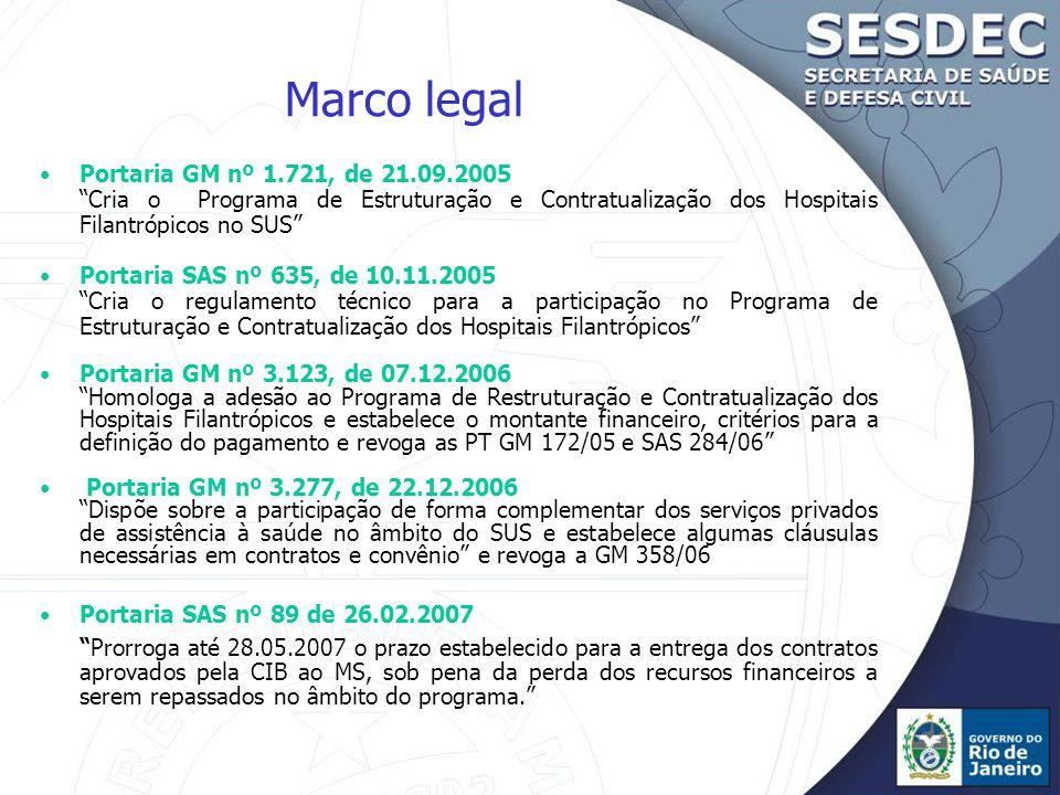 Marco legal Portaria GM nº 1.721, de 21.09.2005