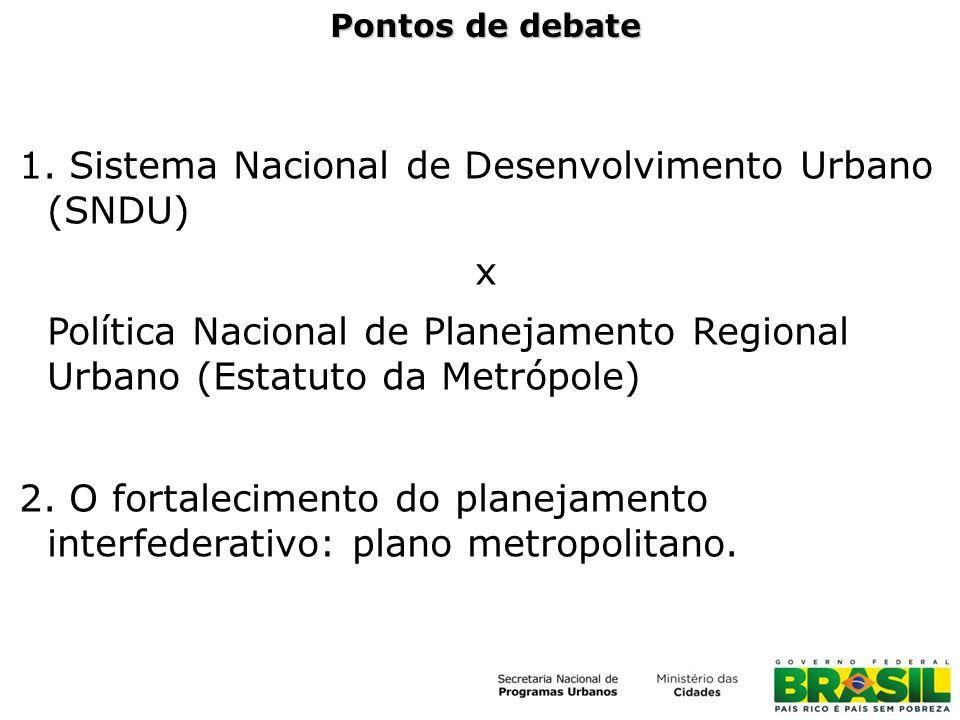 1. Sistema Nacional de Desenvolvimento Urbano (SNDU) x