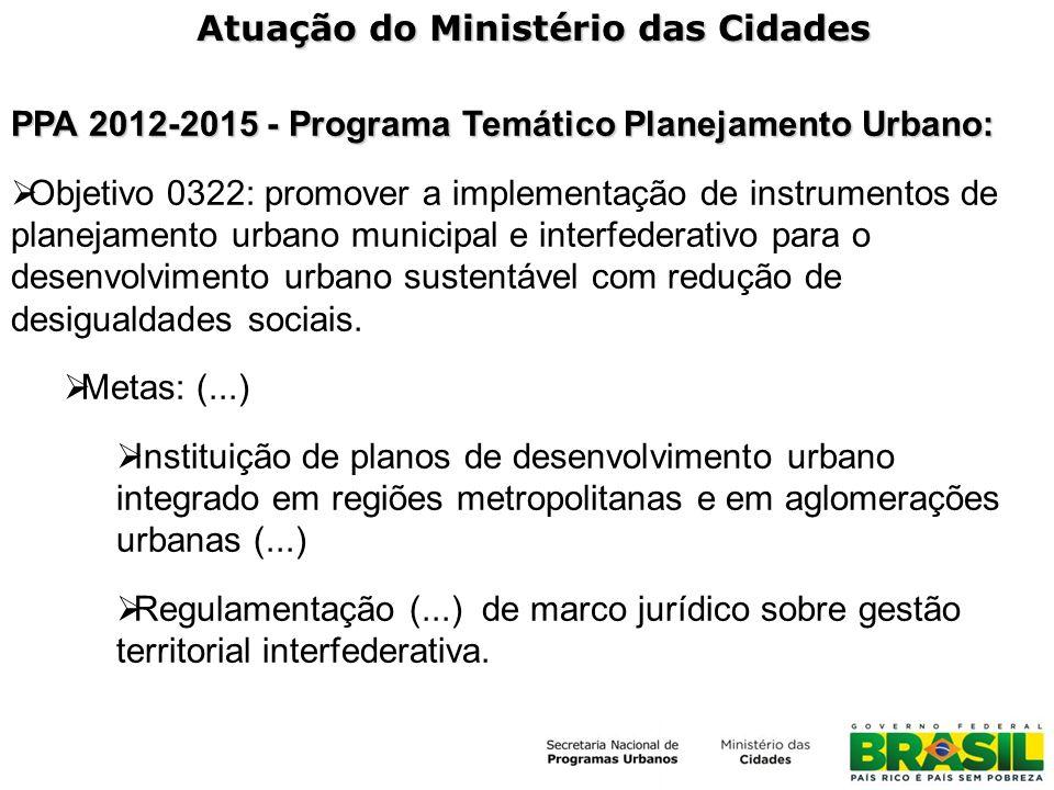 Atuação do Ministério das Cidades